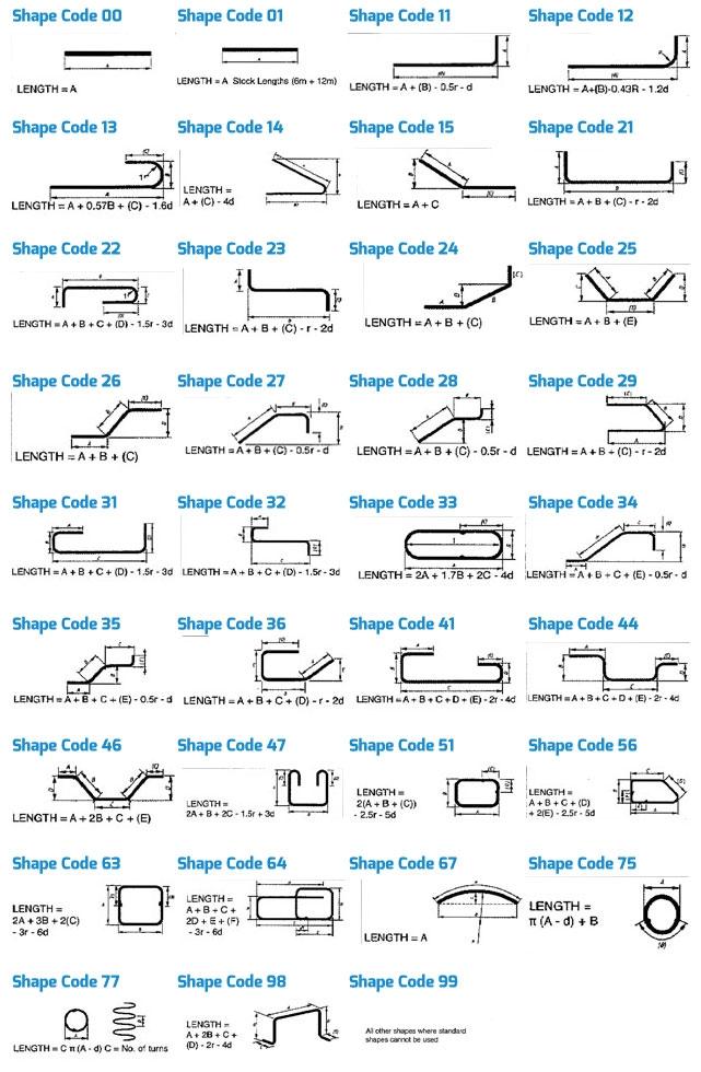 Concrete Reinforcement| A142 Mesh | A193 Mesh | A252 Mesh| A393 Mesh ...